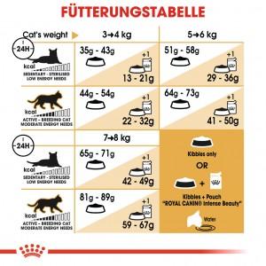 Royal Canin Adult Ragdoll Katzenfutter