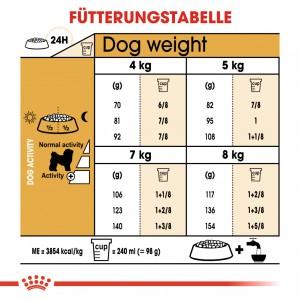 Royal Canin Bichon Frise Adult Hundefutter