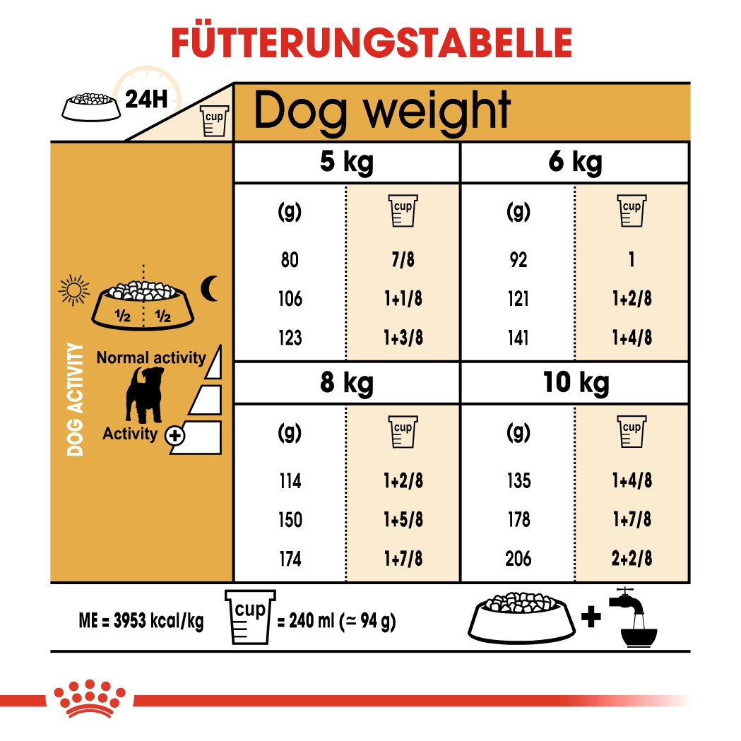 Royal Canin Jack Russell Terrier Adult Hundefutter