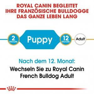 Royal Canin Puppy Französische Bulldogge Hundefutter