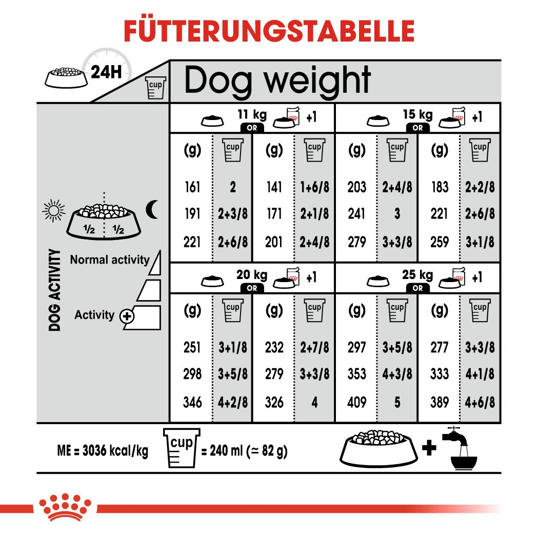 Royal Canin Medium Light Weight Care Hundefutter