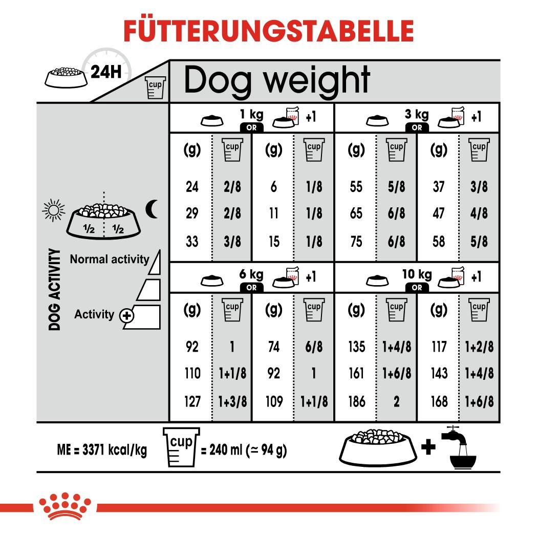 Royal Canin Mini Light Weight Care Hundefutter