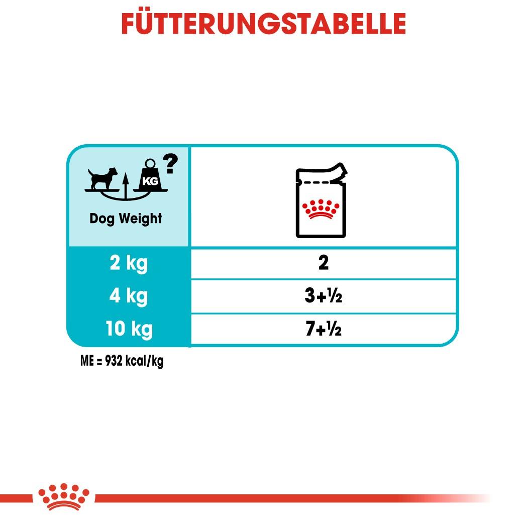 Royal Canin Urinary Care natvoer
