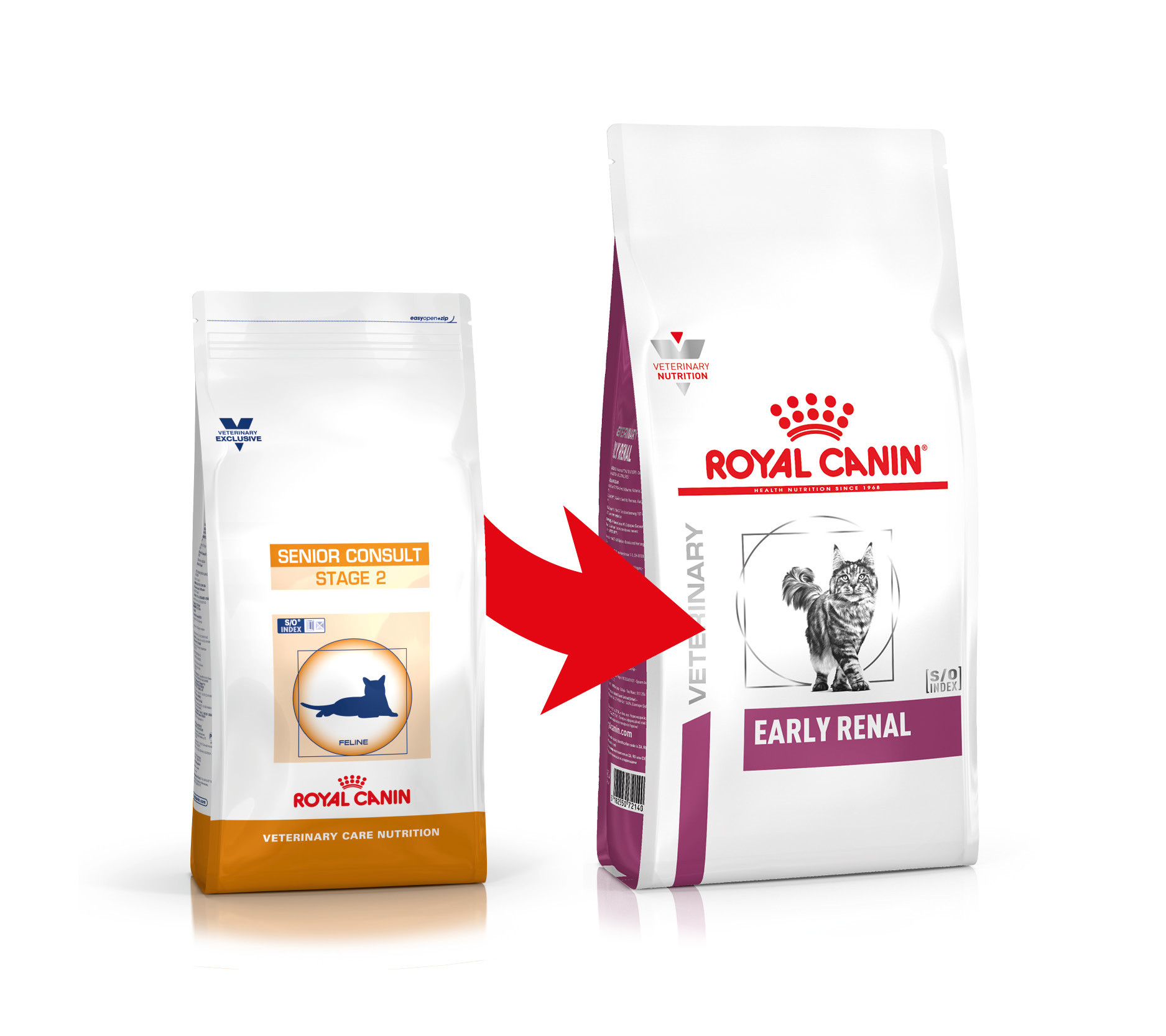 Royal Canin VCN Senior Consult Stage 2 Katzenfutter